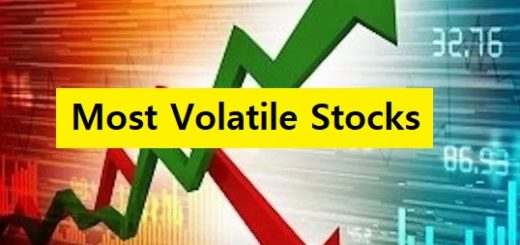 most volatile stocks